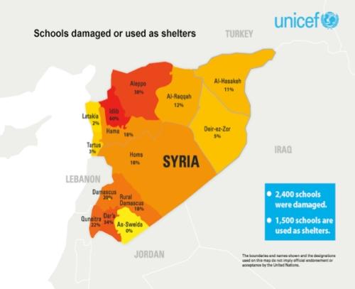 Syria_chart