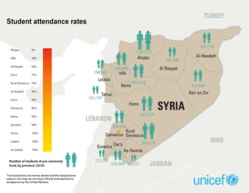 Syria_chart_2