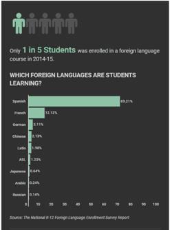 language_2
